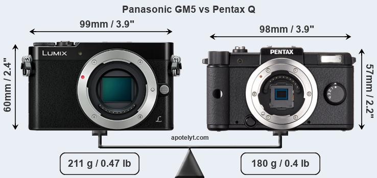 Size Panasonic GM5 vs Pentax Q