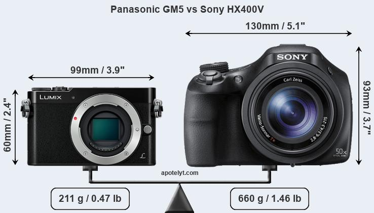 Size Panasonic GM5 vs Sony HX400V
