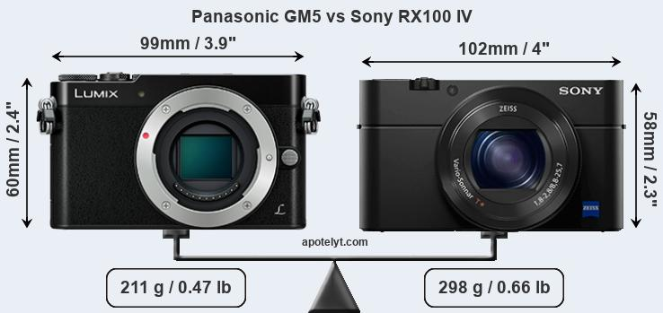 Size Panasonic GM5 vs Sony RX100 IV