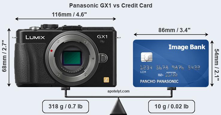 Panasonic GX1 vs credit card front