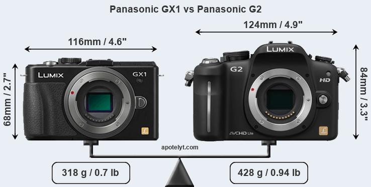 Compare Panasonic GX1 and Panasonic G2