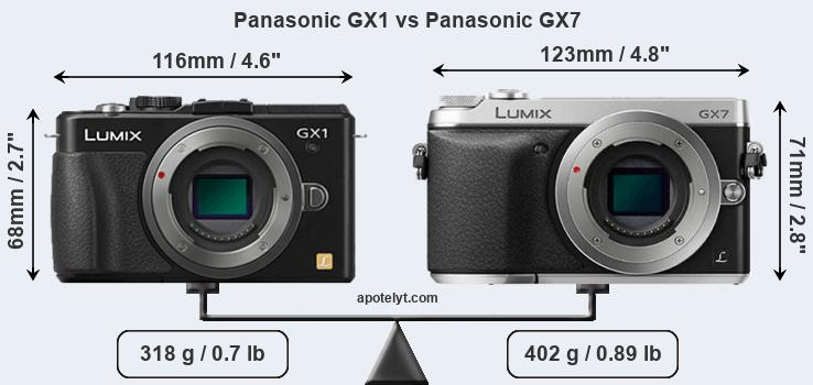 Compare Panasonic GX1 vs Panasonic GX7