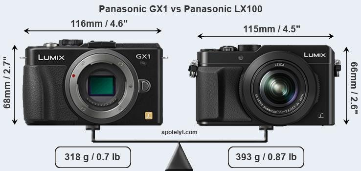Size Panasonic GX1 vs Panasonic LX100