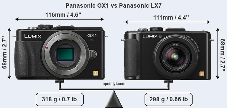 Size Panasonic GX1 vs Panasonic LX7