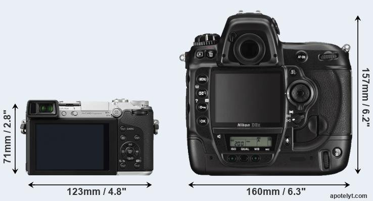 GX7 and D3X rear side