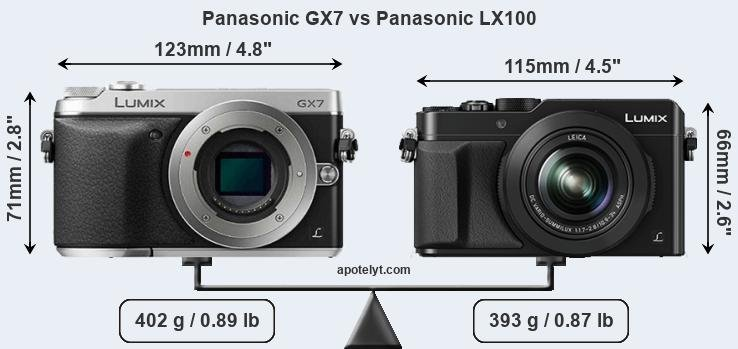 Size Panasonic GX7 vs Panasonic LX100