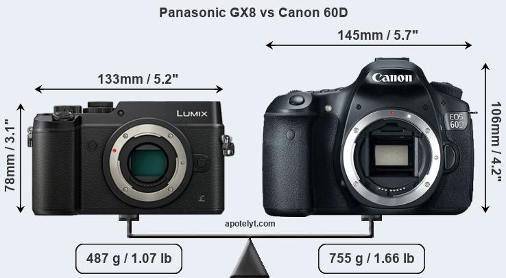 Compare Panasonic GX8 and Canon 60D
