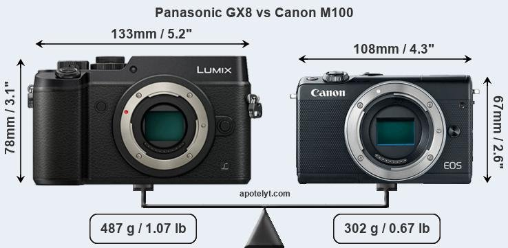 Compare Panasonic GX8 vs Canon M100
