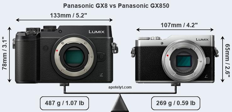 Panasonic GX8 vs Panasonic GX850 front