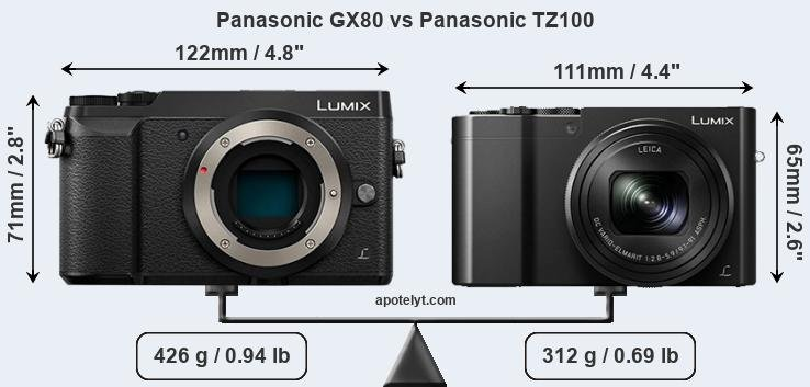 Panasonic GX80 vs Panasonic TZ100 front