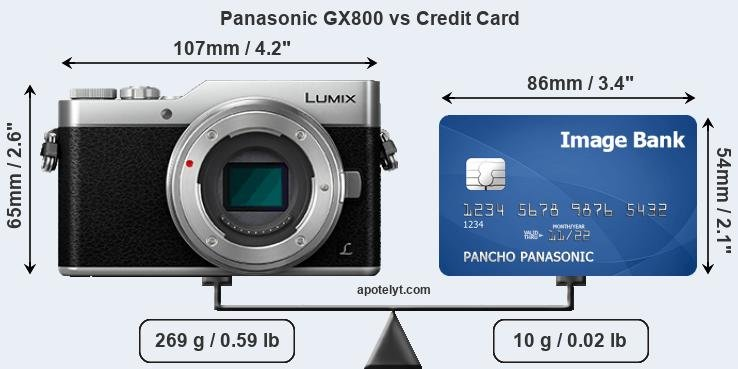 Panasonic GX800 vs credit card front