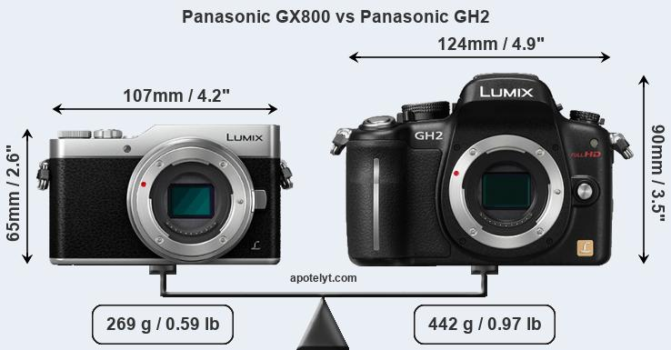 Compare Panasonic GX800 vs Panasonic GH2