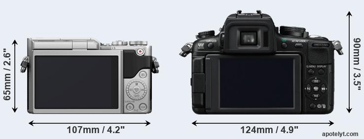 GX800 and GH2 rear side