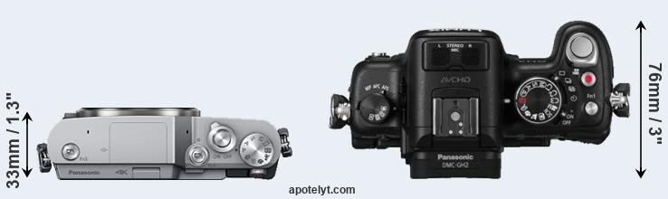 GX800 versus GH2 top view