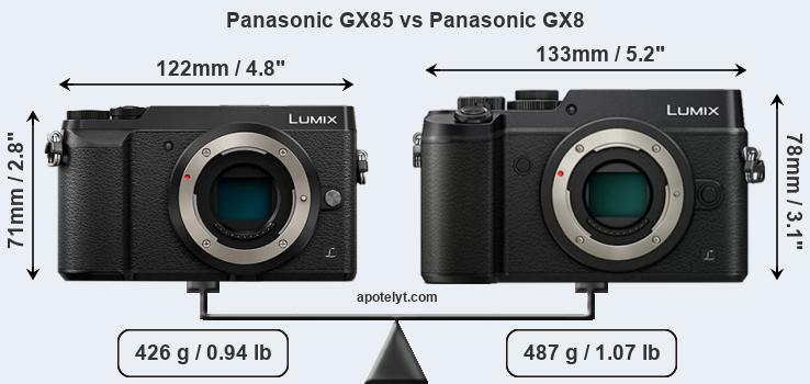 Compare Panasonic GX85 vs Panasonic GX8