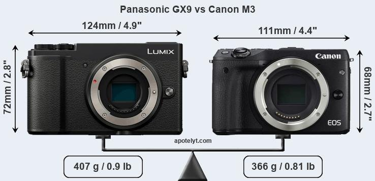 Compare Panasonic GX9 vs Canon M3