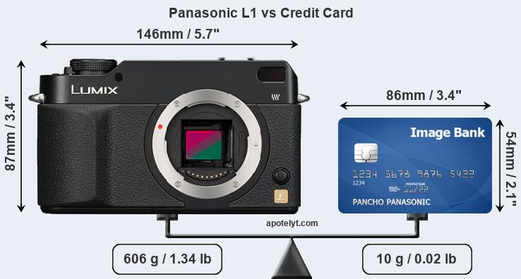 Panasonic L1 vs credit card front