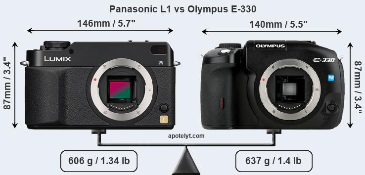 Compare Panasonic L1 vs Olympus E-330
