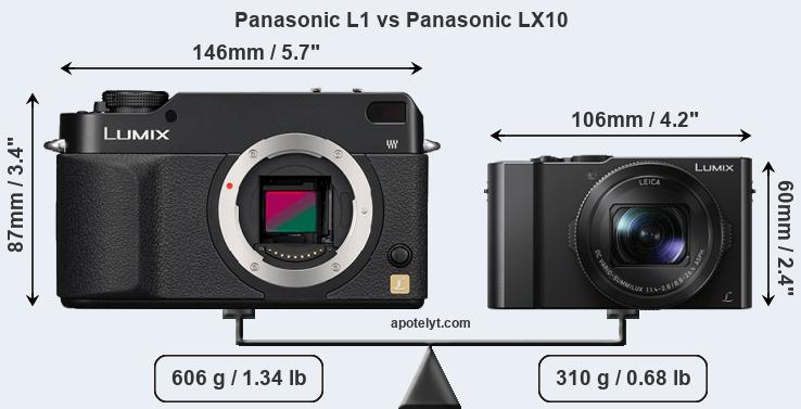 Size Panasonic L1 vs Panasonic LX10