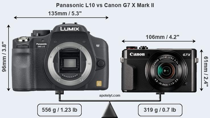 Compare Panasonic L10 vs Canon G7 X Mark II