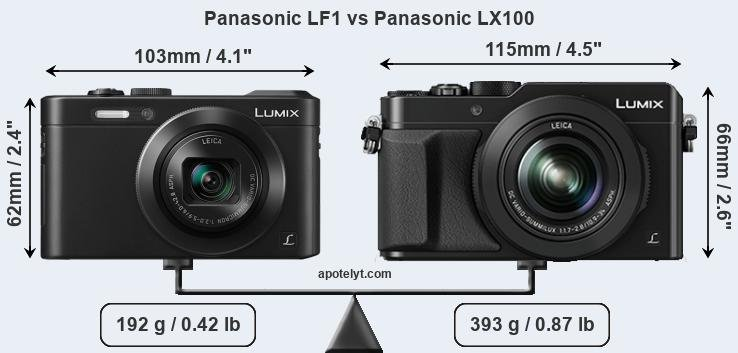 Size Panasonic LF1 vs Panasonic LX100