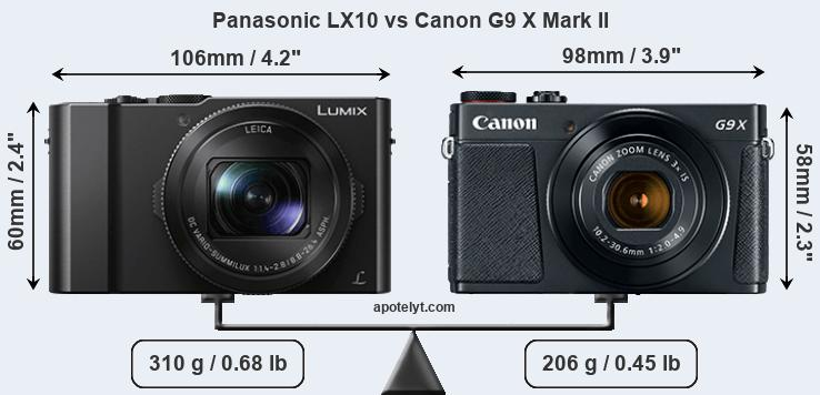 Snapsort Panasonic LX10 vs Canon G9 X Mark II