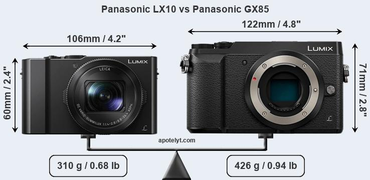Panasonic LX10 vs Panasonic GX85 front