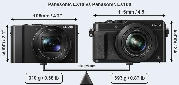 Size Panasonic LX10 vs Panasonic LX100