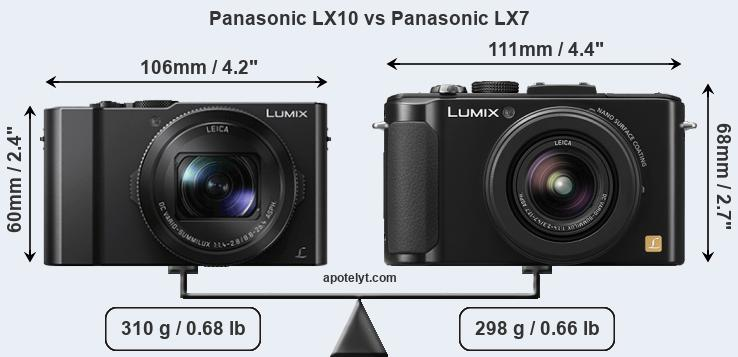 Size Panasonic LX10 vs Panasonic LX7