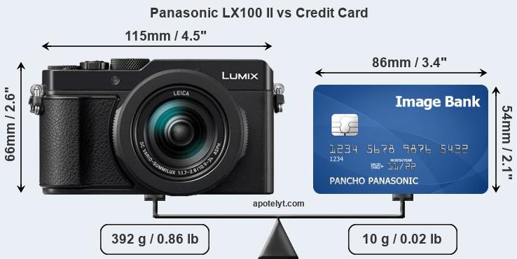 Panasonic LX100 II vs credit card front