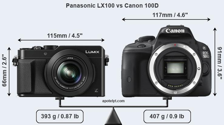 Compare Panasonic LX100 and Canon 100D