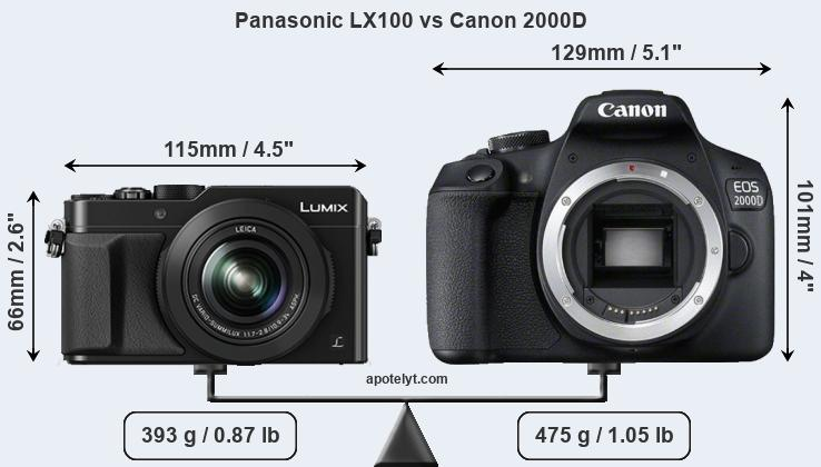 Compare Panasonic LX100 and Canon 2000D