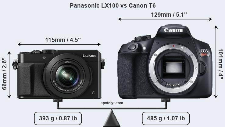 Panasonic LX100 vs Canon T6 Comparison Review