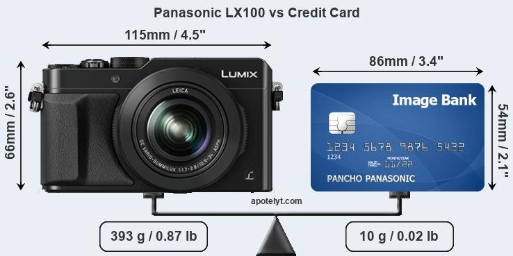 Panasonic LX100 vs credit card front
