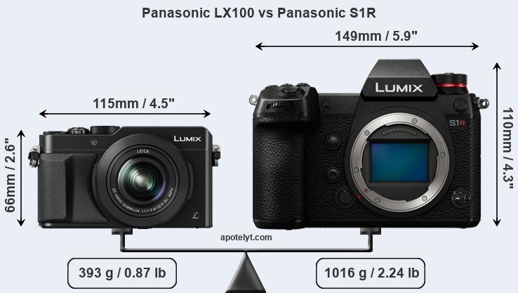 Size Panasonic LX100 vs Panasonic S1R