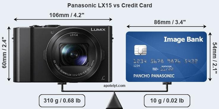 Panasonic LX15 vs credit card front