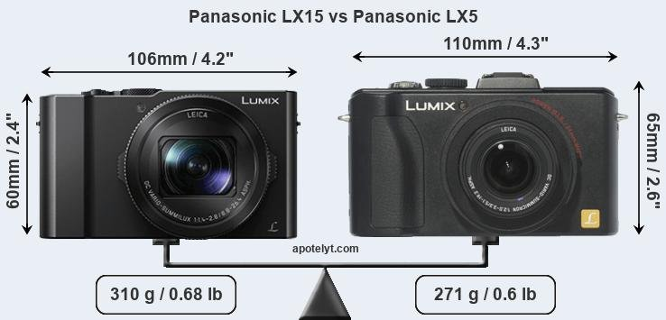Size Panasonic LX15 vs Panasonic LX5