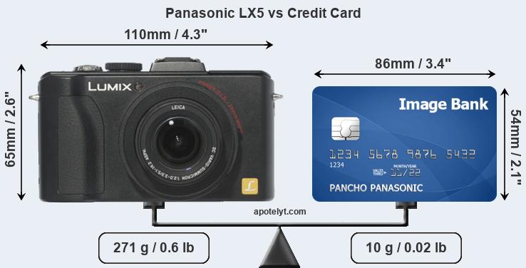 Panasonic LX5 vs credit card front