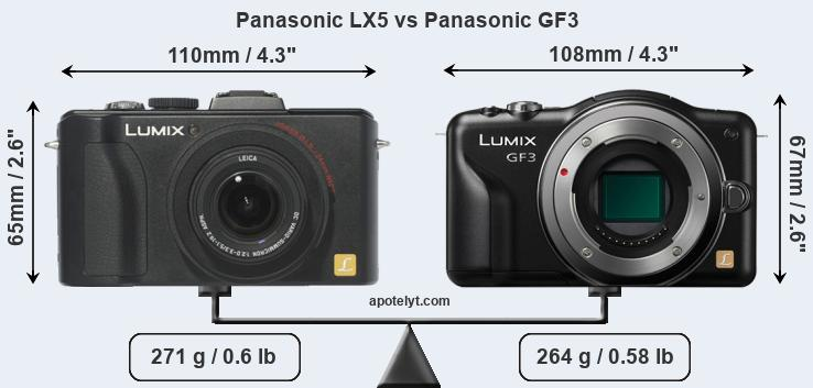 Compare Panasonic LX5 vs Panasonic GF3