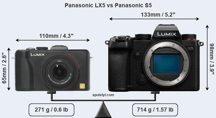Size Panasonic LX5 vs Panasonic S5