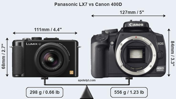 Compare Panasonic LX7 and Canon 400D