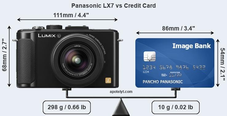 Panasonic LX7 vs credit card front