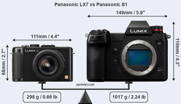 Size Panasonic LX7 vs Panasonic S1