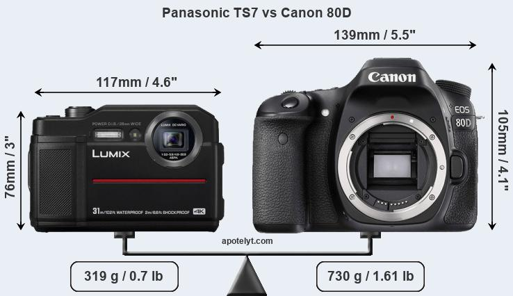 Compare Panasonic TS7 vs Canon 80D