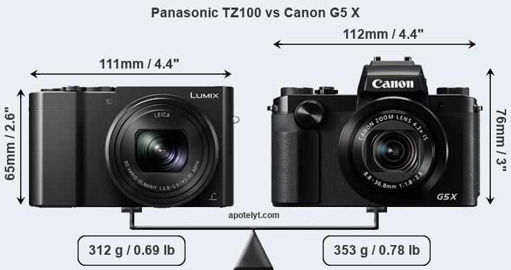 Compare Panasonic TZ100 vs Canon G5 X