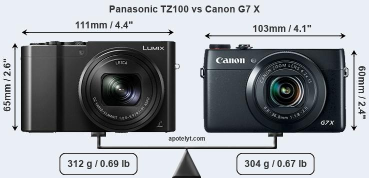 Compare Panasonic TZ100 vs Canon G7 X