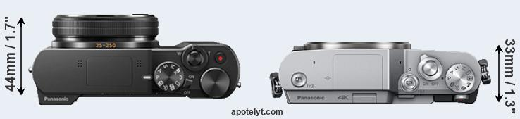 TZ100 versus GX850 top view
