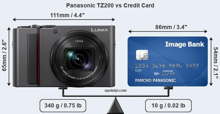 Panasonic TZ200 vs credit card front