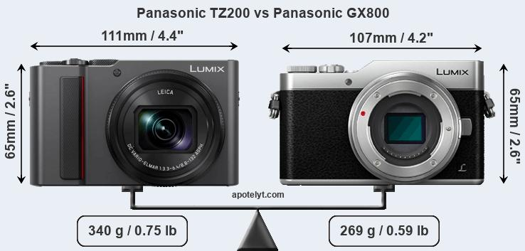 Compare Panasonic TZ200 vs Panasonic GX800
