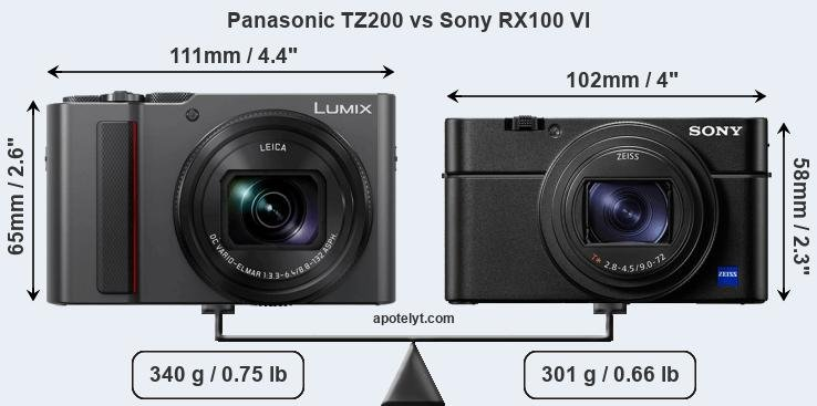 Kindle Vs Sony Reader: Panasonic TZ200 Vs Sony RX100 VI Comparison Review